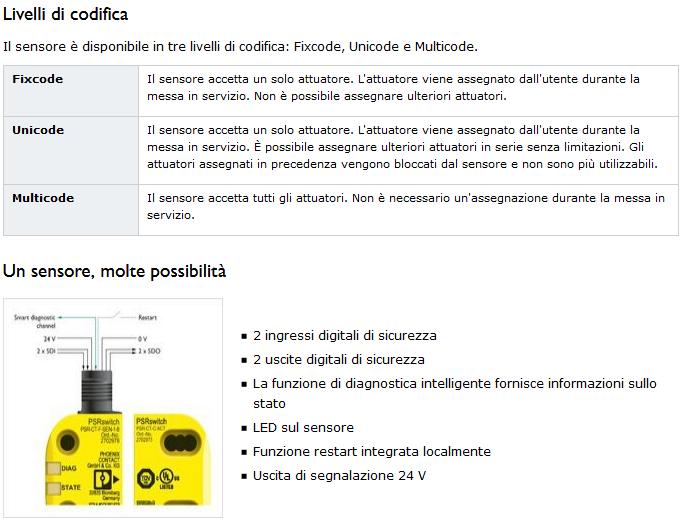 Screenshot_2020-04-14 Interruttore di sicurezza