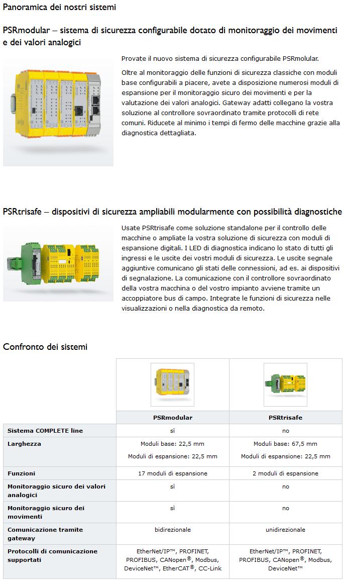 Screenshot_2020-04-14 Sistemi di sicurezza configurabili